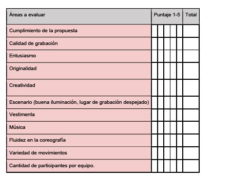 evaluacion_Mesa de trabajo 1